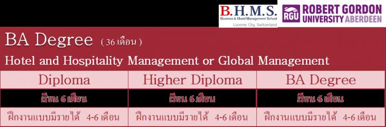 BHMS Table 1
