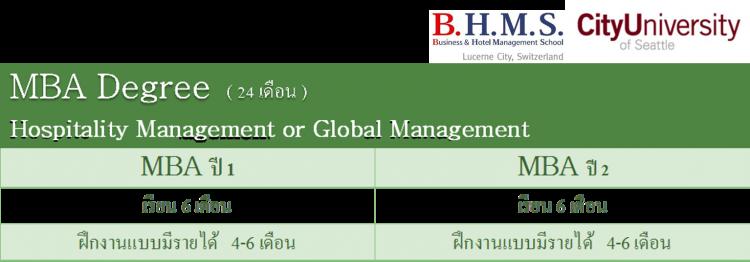 BHMS Table 2